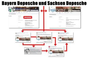 Sachen Depesche und Bayern Depesche